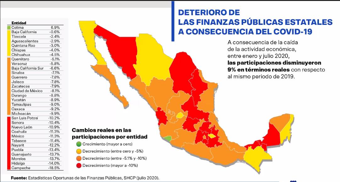 Coparmex Veracruz: Urge un Plan Veracruzano de Desarrollo por regiones