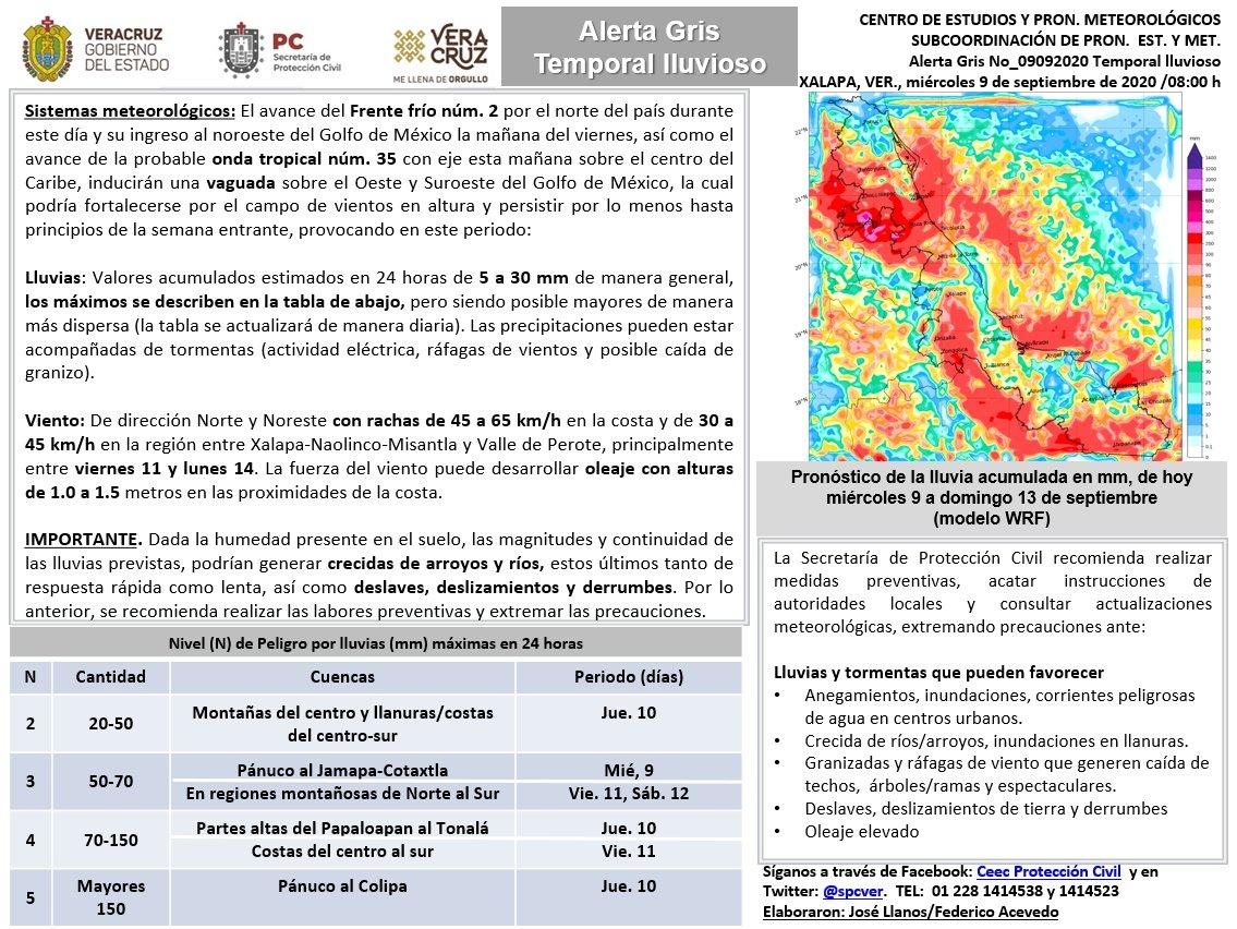 Clima en Veracruz; alerta gris
